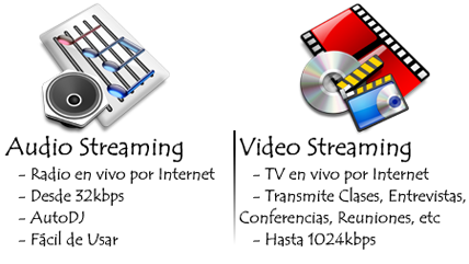 Soluciones Web - SSMB.pe : Hosting para Streaming